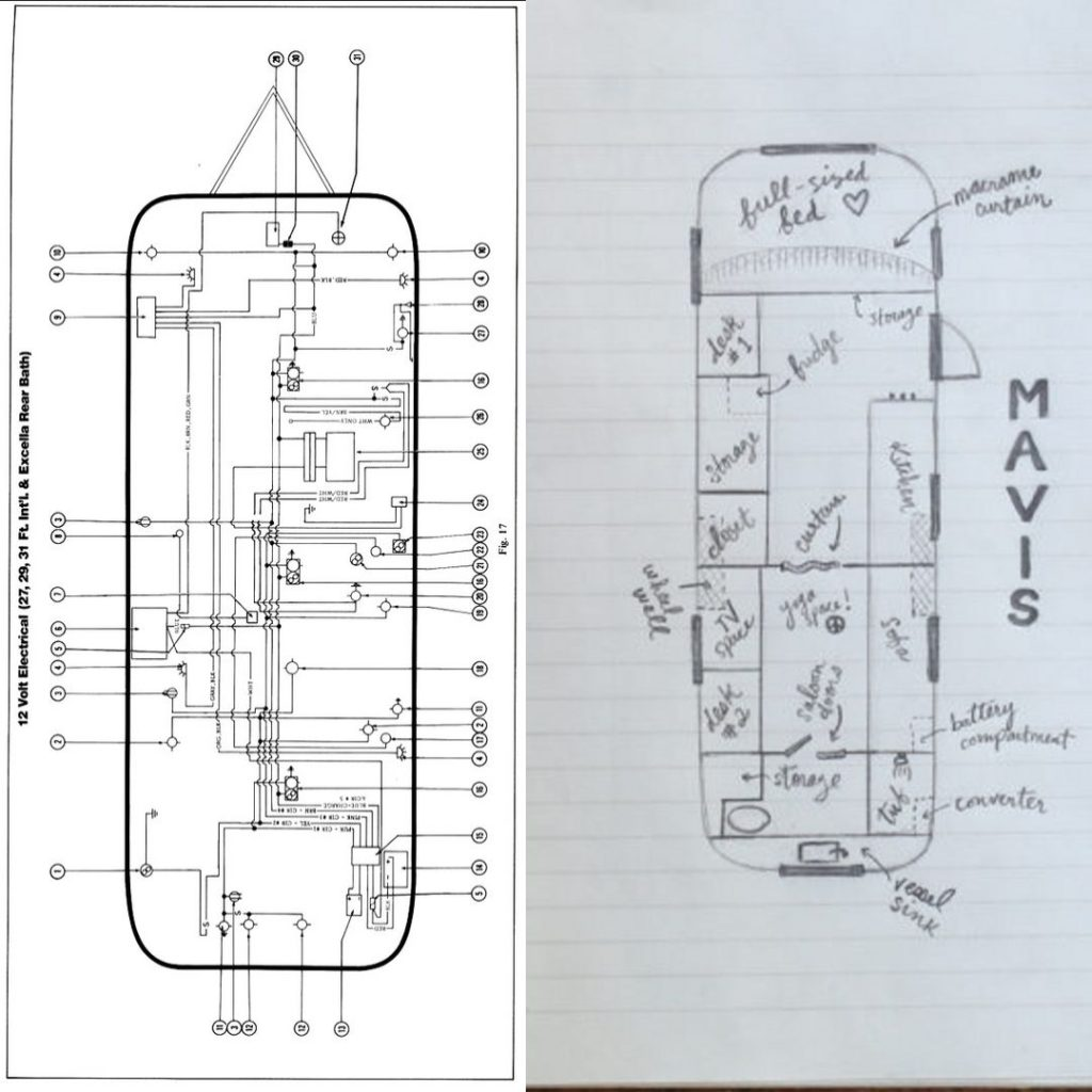on the left is a schematic of a 1975 Airstream's electrical plan, on the right is a drawing of another conversion by Mavis the Airstream