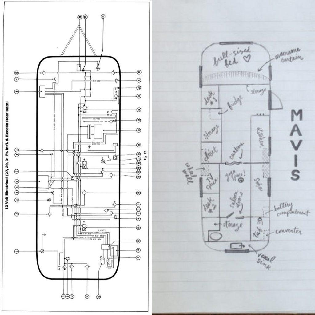 Safari Motorhome Wiring Diagram